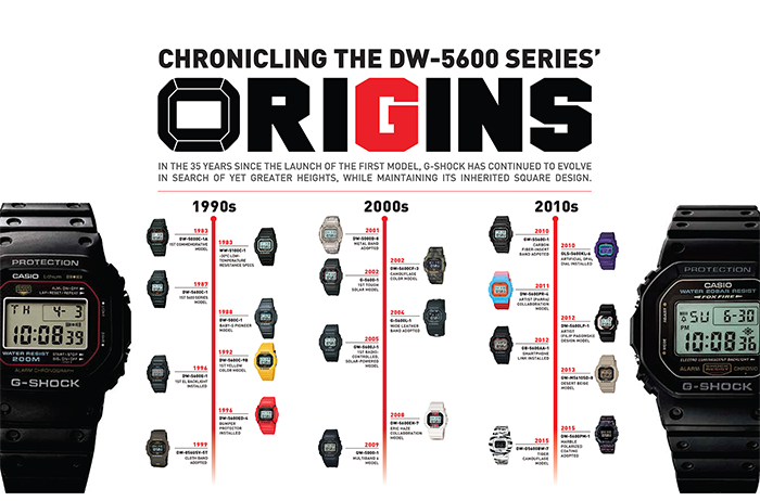 97 Casio G Shock Squares The Ultimate Buyer S Guide